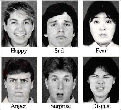emocions bàsiques